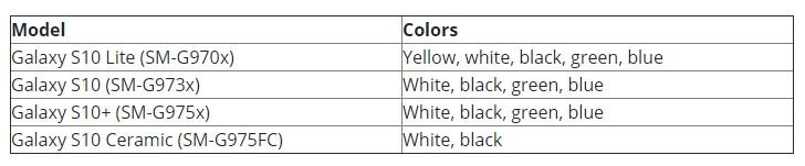 گلکسی اس۱۰ لایت در رنگهای اختصاصی عرضه میشود
