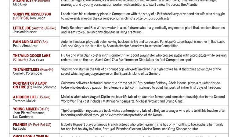 «بینوایان» مدرن در جشنواره کن؛ اولین فیلم بلند لاج لی