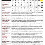 جشنواره کن ۲۰۱۹؛ آتلانتیک در صدر جدول منتقدان ایستاد