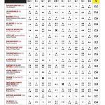 «انگل»؛ جدیدترین اثر فیلمساز کرهای منتقدان را به تحسین واداشت