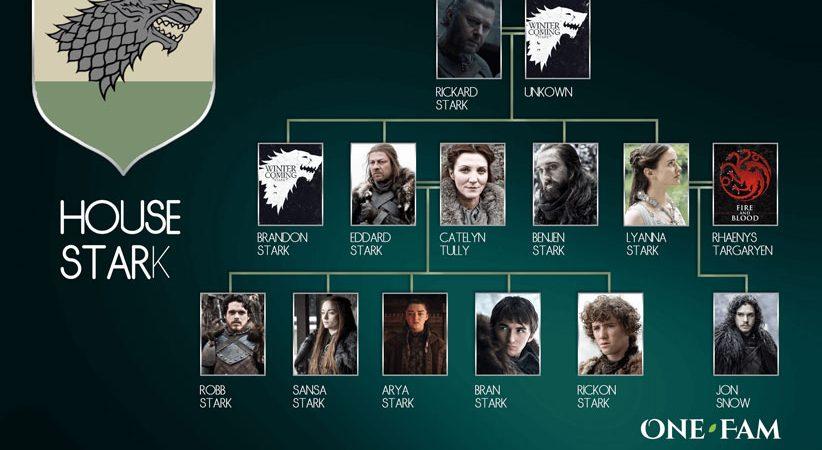 ۳ خاندان مهم سریال گیم آف ترونز که بر سر تخت آهنین میجنگند