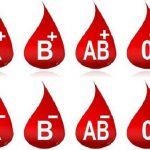 رابطه گروه خونی و رژیم غذایی فرد